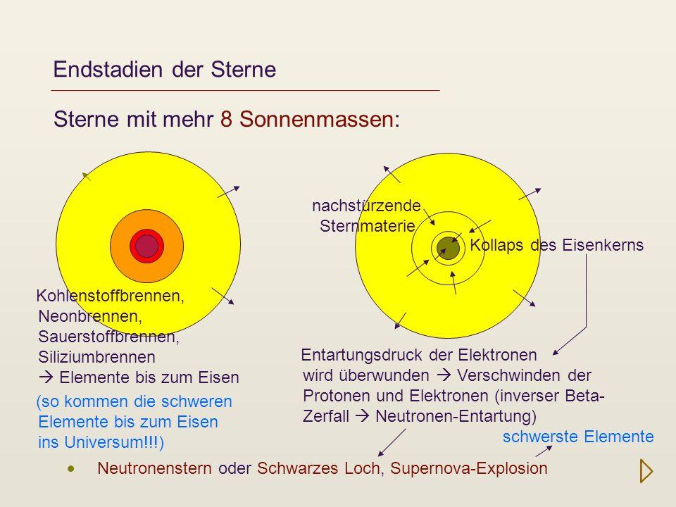 nachstürzende Sternmaterie