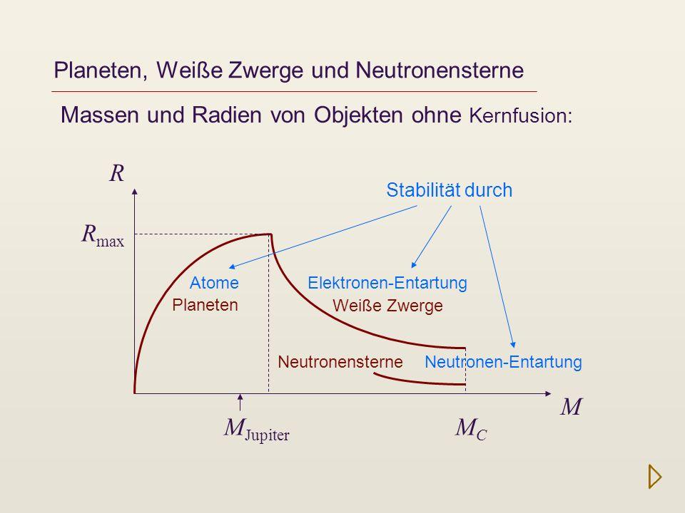 Planeten, Weiße Zwerge und Neutronensterne