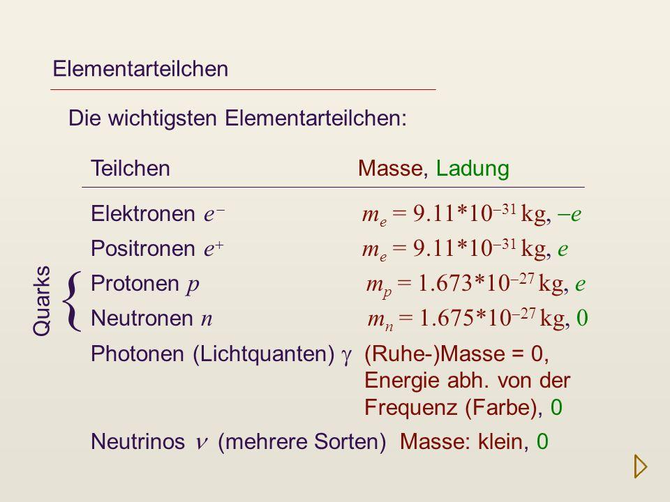 { Elementarteilchen Die wichtigsten Elementarteilchen: