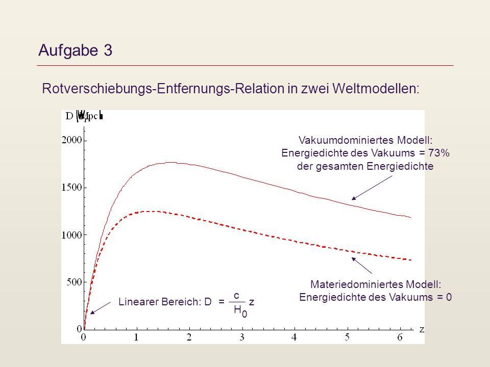 Materiedominiertes Modell: Energiedichte des Vakuums = 0
