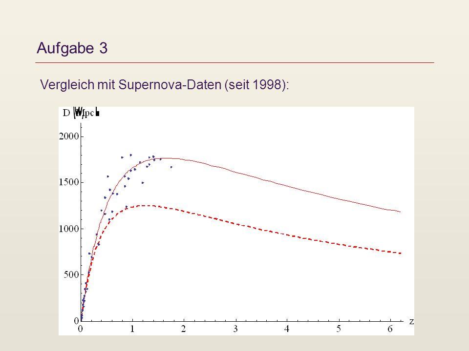 Aufgabe 3 Vergleich mit Supernova-Daten (seit 1998):
