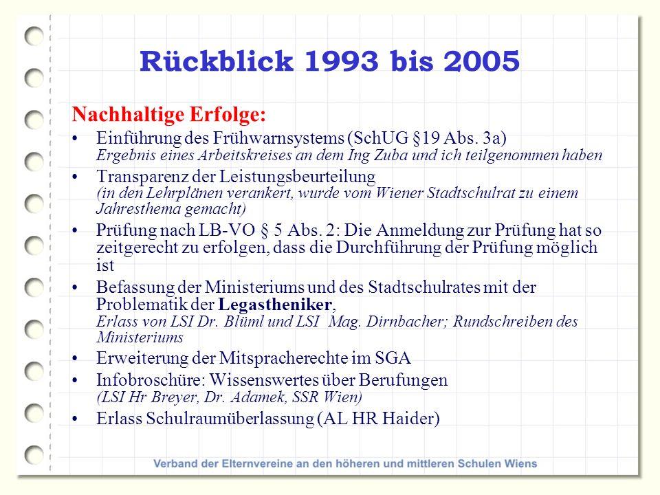 Rückblick 1993 bis 2005 Nachhaltige Erfolge: