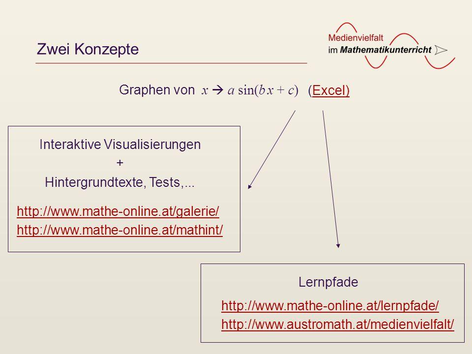 Zwei Konzepte Graphen von x  a sin(b x + c) (Excel)