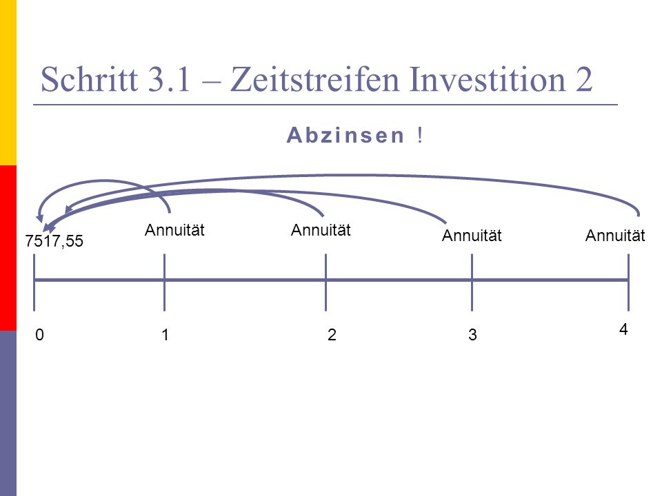 Schritt 3.1 – Zeitstreifen Investition 2