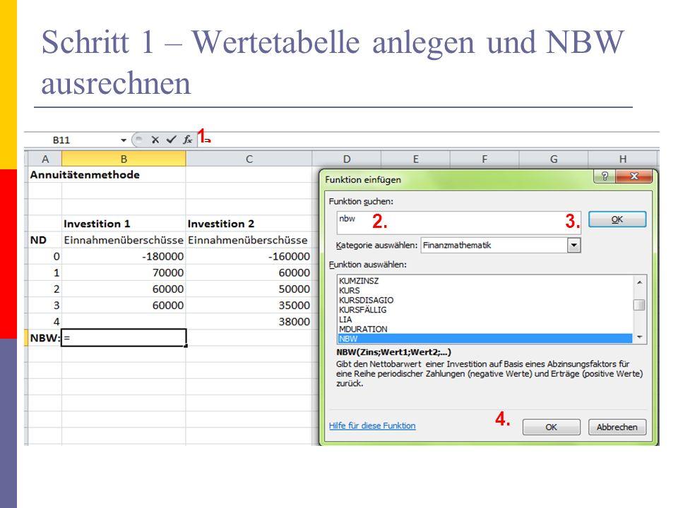 Schritt 1 – Wertetabelle anlegen und NBW ausrechnen