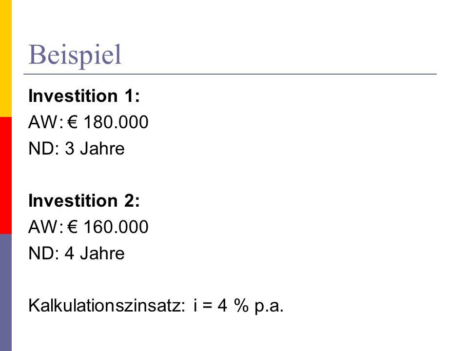Beispiel Investition 1: AW: € 180.000 ND: 3 Jahre Investition 2: AW: € 160.000 ND: 4 Jahre Kalkulationszinsatz: i = 4 % p.a.