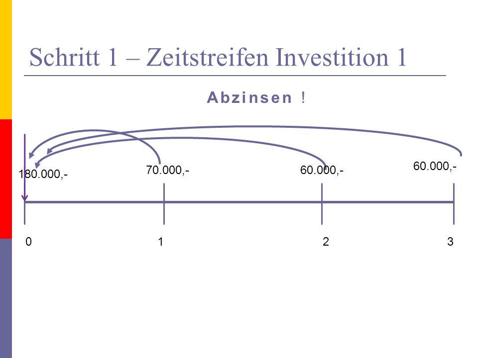 Schritt 1 – Zeitstreifen Investition 1
