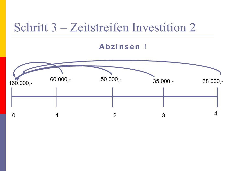 Schritt 3 – Zeitstreifen Investition 2