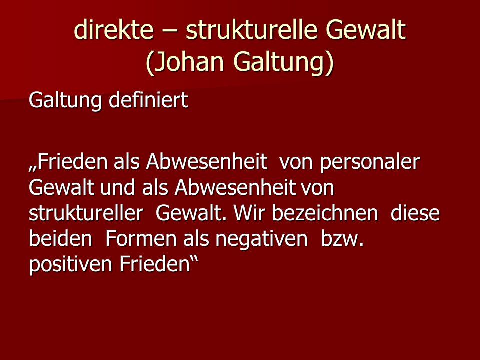 direkte – strukturelle Gewalt (Johan Galtung)