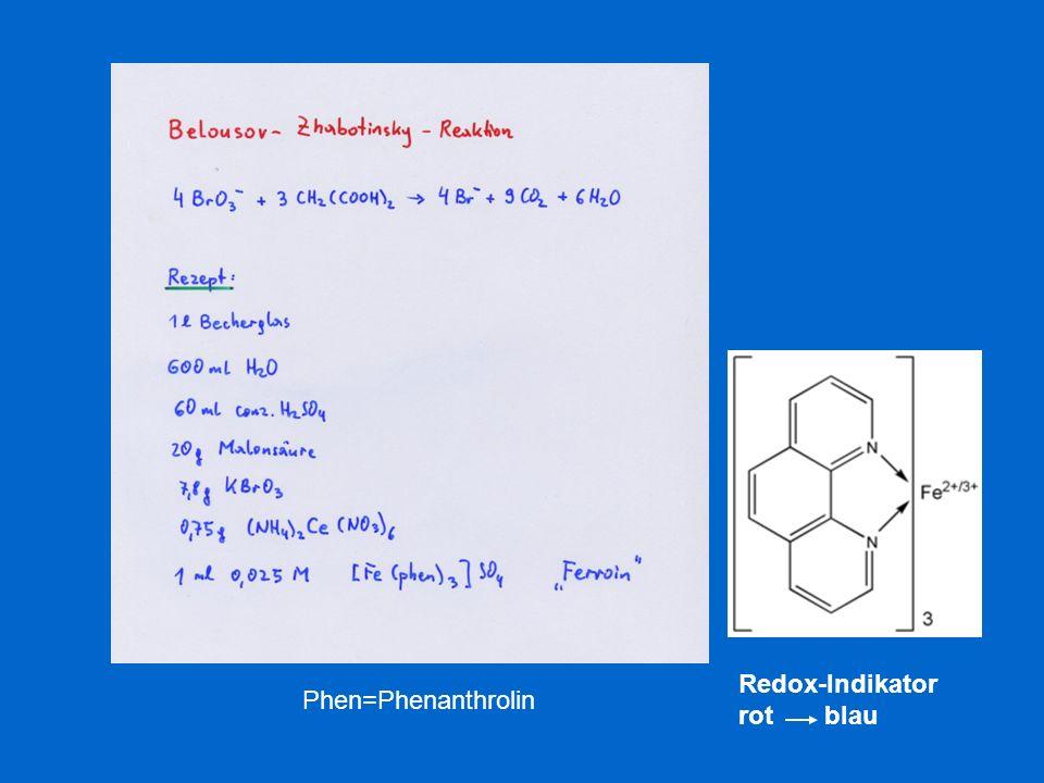 Redox-Indikator rot blau