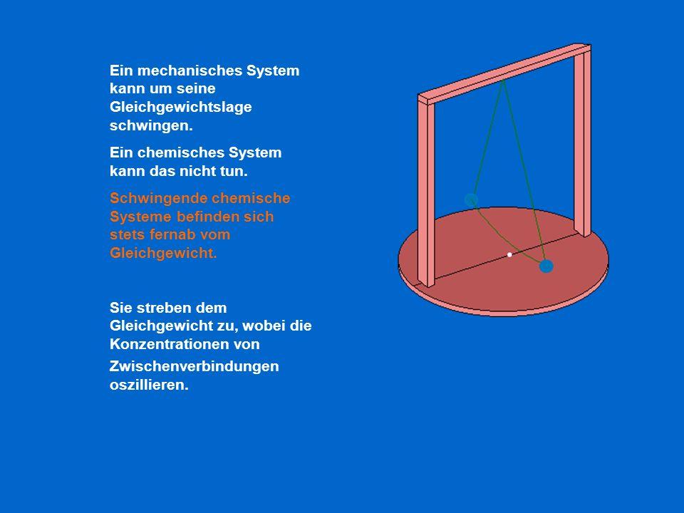 Ein mechanisches System kann um seine Gleichgewichtslage schwingen.