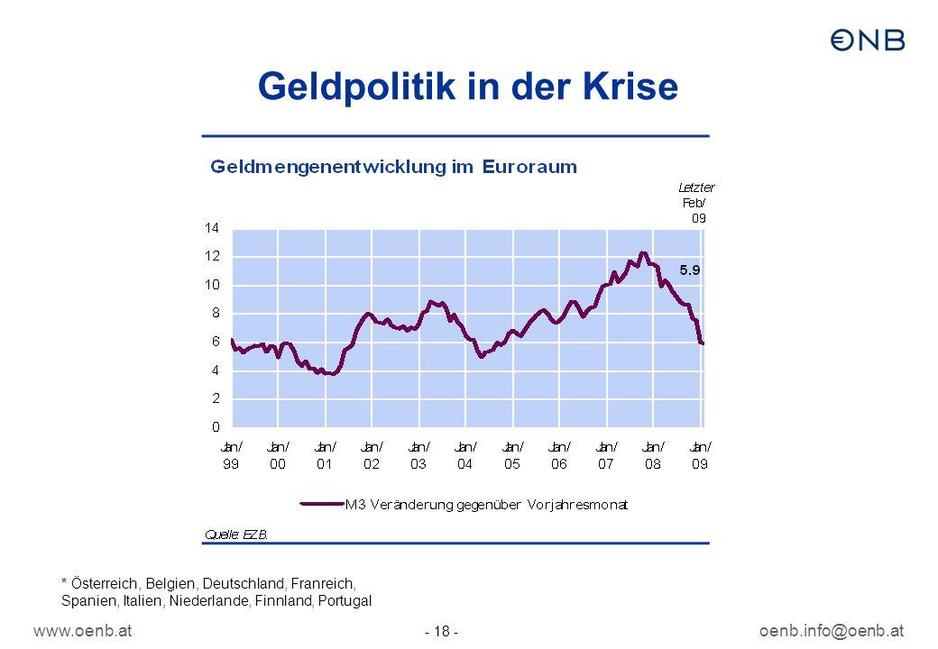 Geldpolitik in der Krise