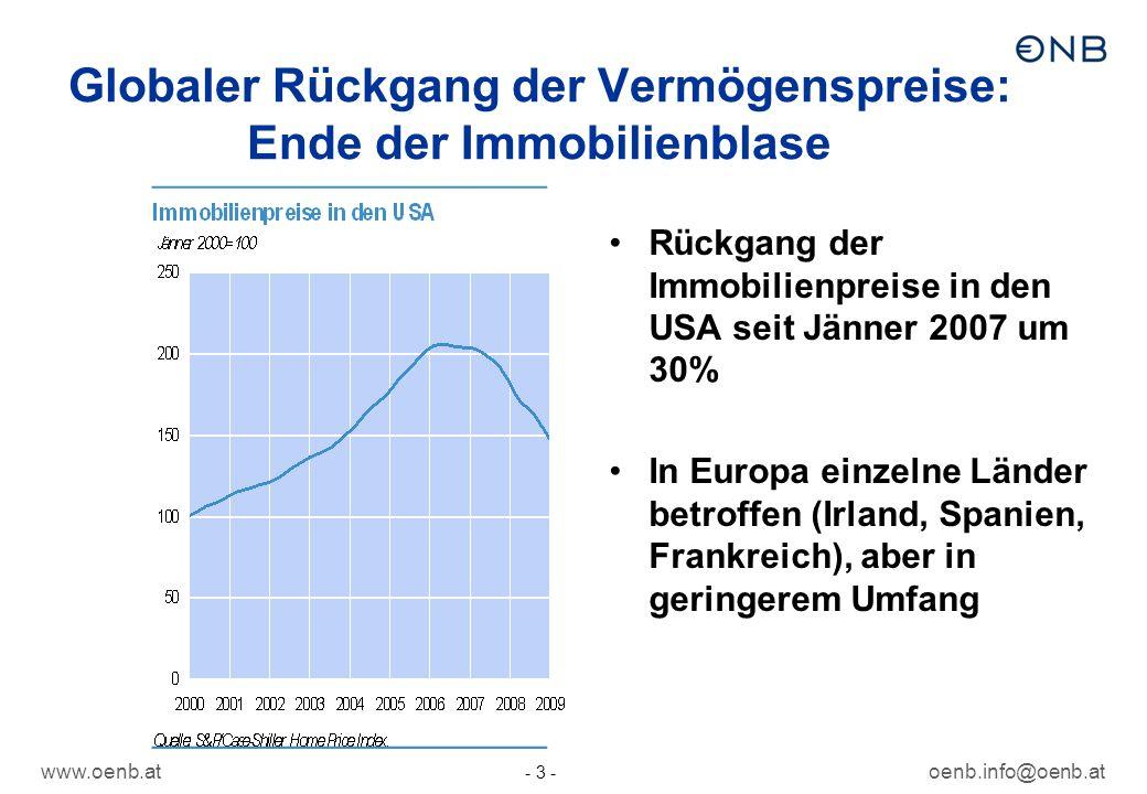 Globaler Rückgang der Vermögenspreise: Ende der Immobilienblase