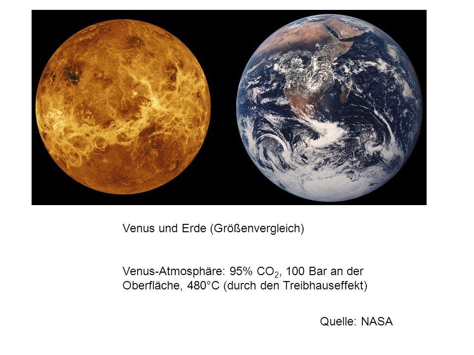Venus und Erde (Größenvergleich)