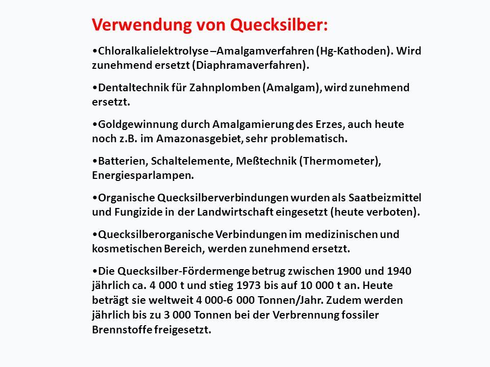 Verwendung von Quecksilber: