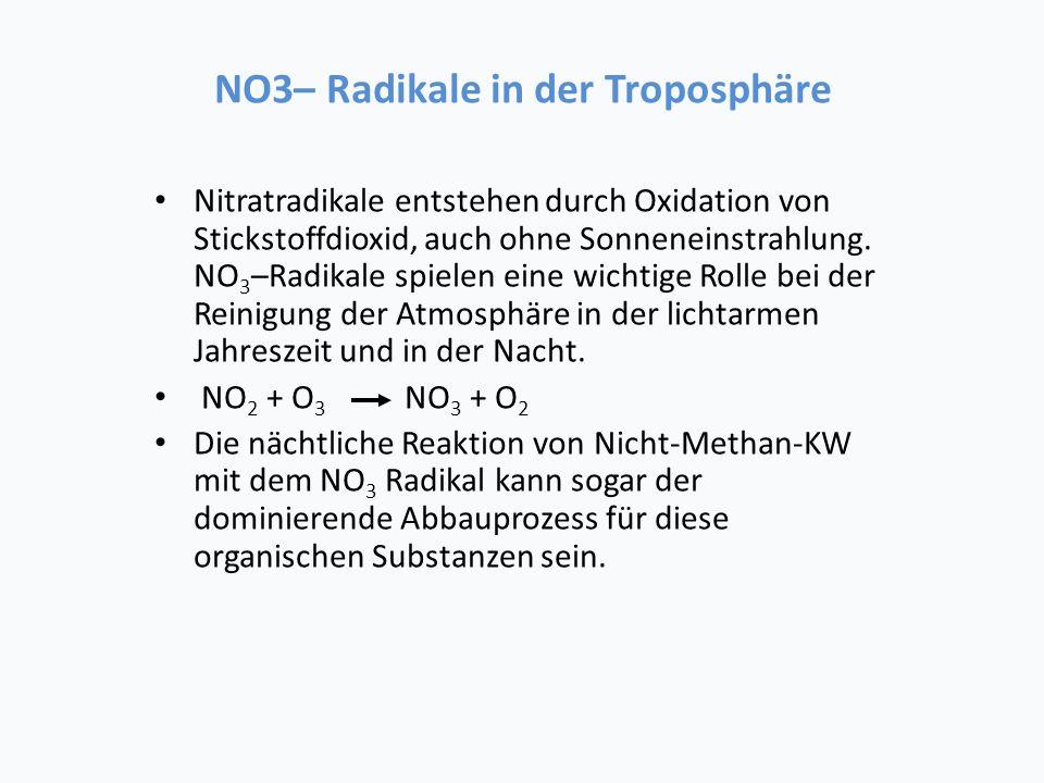 NO3– Radikale in der Troposphäre