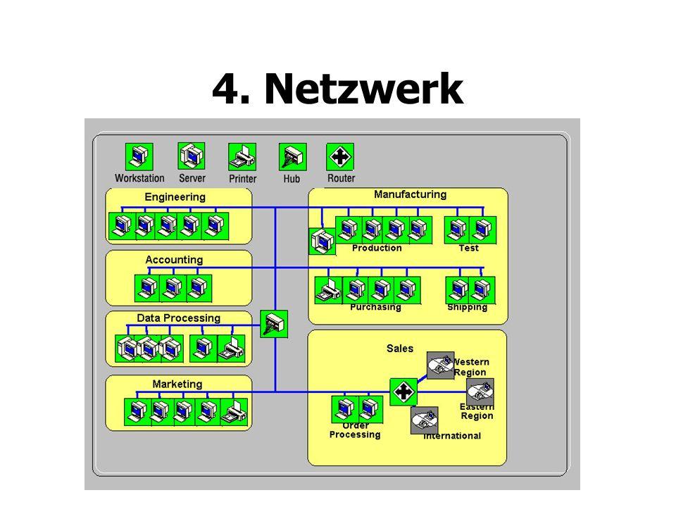 4. Netzwerk
