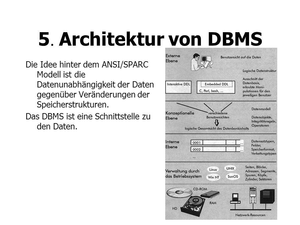 5. Architektur von DBMS Die Idee hinter dem ANSI/SPARC Modell ist die Datenunabhängigkeit der Daten gegenüber Veränderungen der Speicherstrukturen.