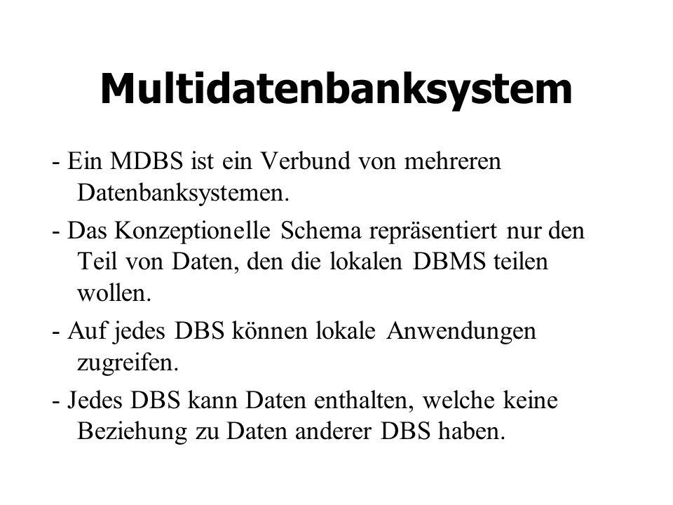 Multidatenbanksystem