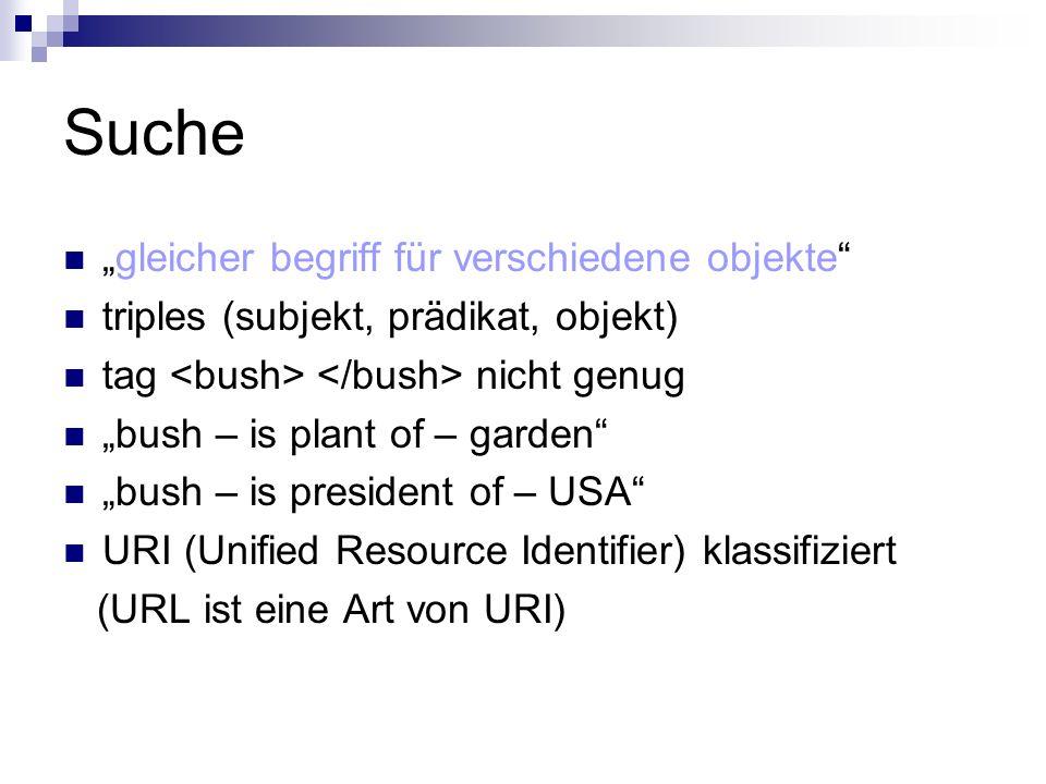 """Suche """"gleicher begriff für verschiedene objekte"""