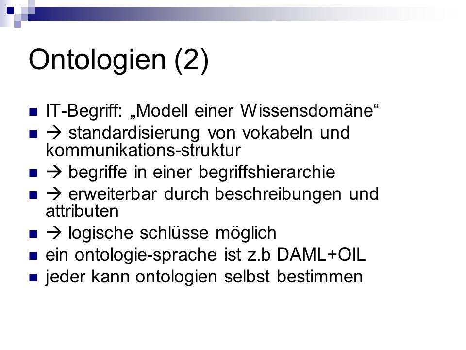"""Ontologien (2) IT-Begriff: """"Modell einer Wissensdomäne"""