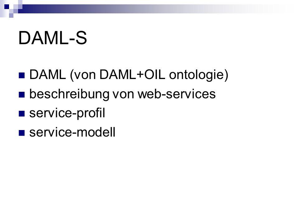 DAML-S DAML (von DAML+OIL ontologie) beschreibung von web-services