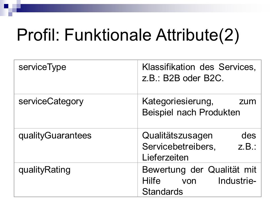 Profil: Funktionale Attribute(2)