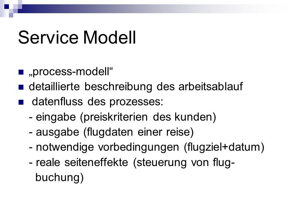 "Service Modell ""process-modell"