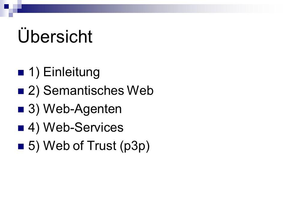 Übersicht 1) Einleitung 2) Semantisches Web 3) Web-Agenten