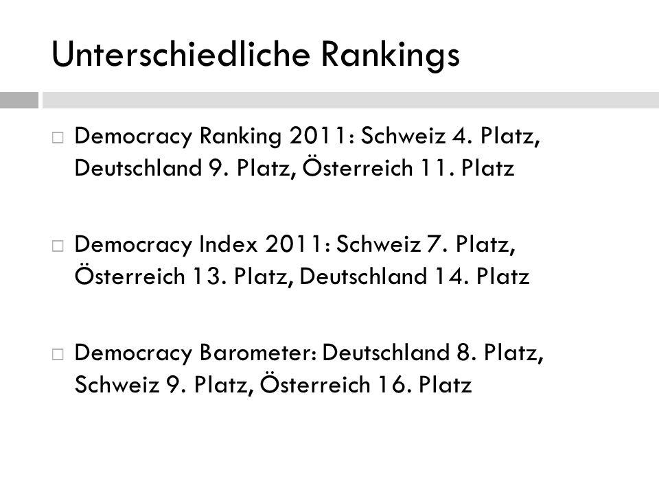 Unterschiedliche Rankings