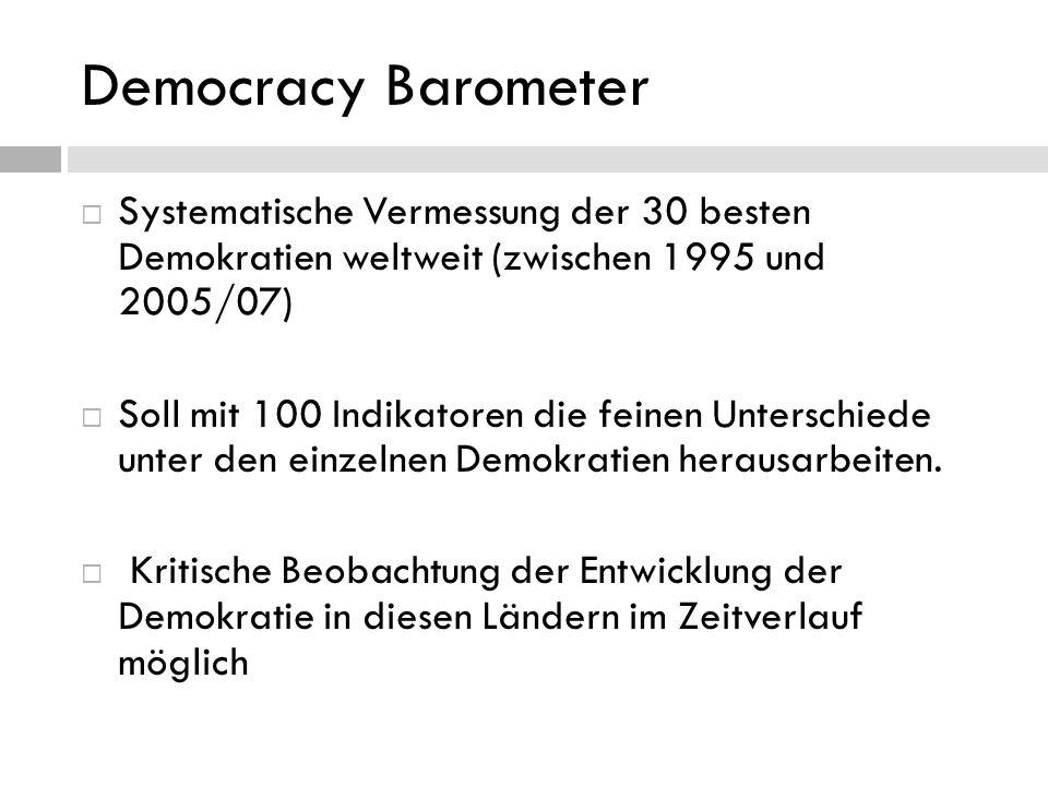 Democracy Barometer Systematische Vermessung der 30 besten Demokratien weltweit (zwischen 1995 und 2005/07)