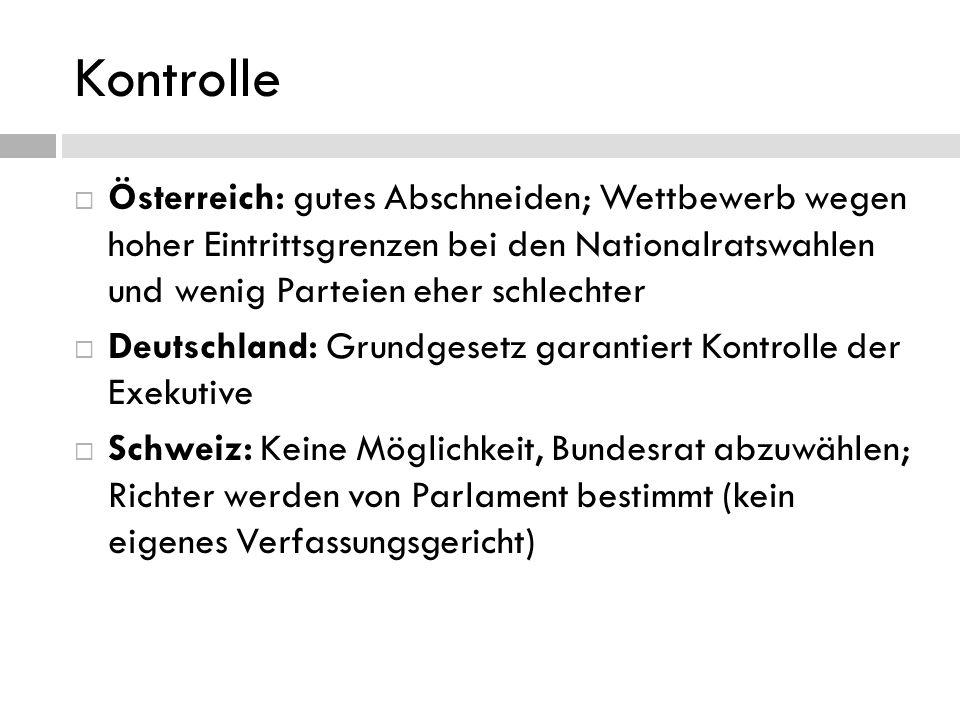 Kontrolle Österreich: gutes Abschneiden; Wettbewerb wegen hoher Eintrittsgrenzen bei den Nationalratswahlen und wenig Parteien eher schlechter.