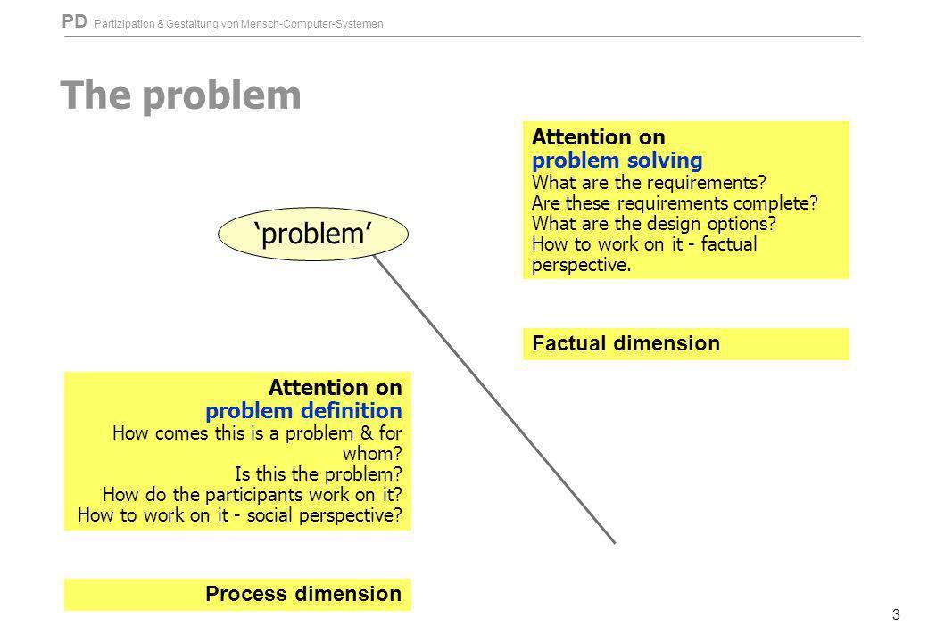 The problem 'problem'