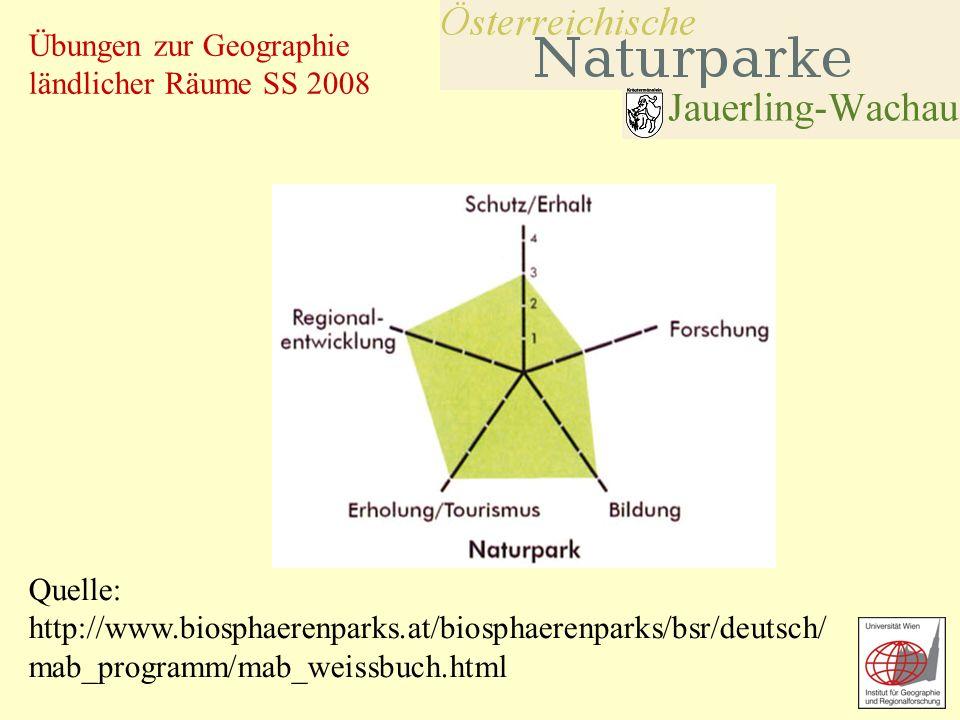 Quelle: http://www. biosphaerenparks