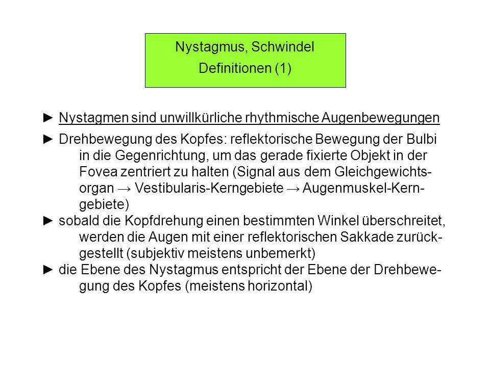 Nystagmus, Schwindel Definitionen (1) ► Nystagmen sind unwillkürliche rhythmische Augenbewegungen.