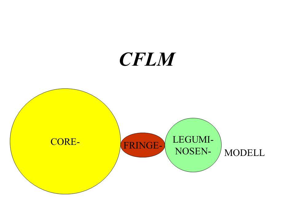 CFLM CORE- LEGUMI- NOSEN- FRINGE- MODELL