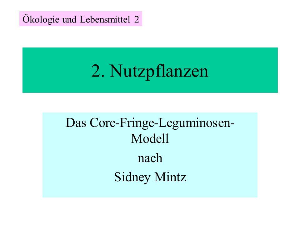 Das Core-Fringe-Leguminosen-Modell nach Sidney Mintz
