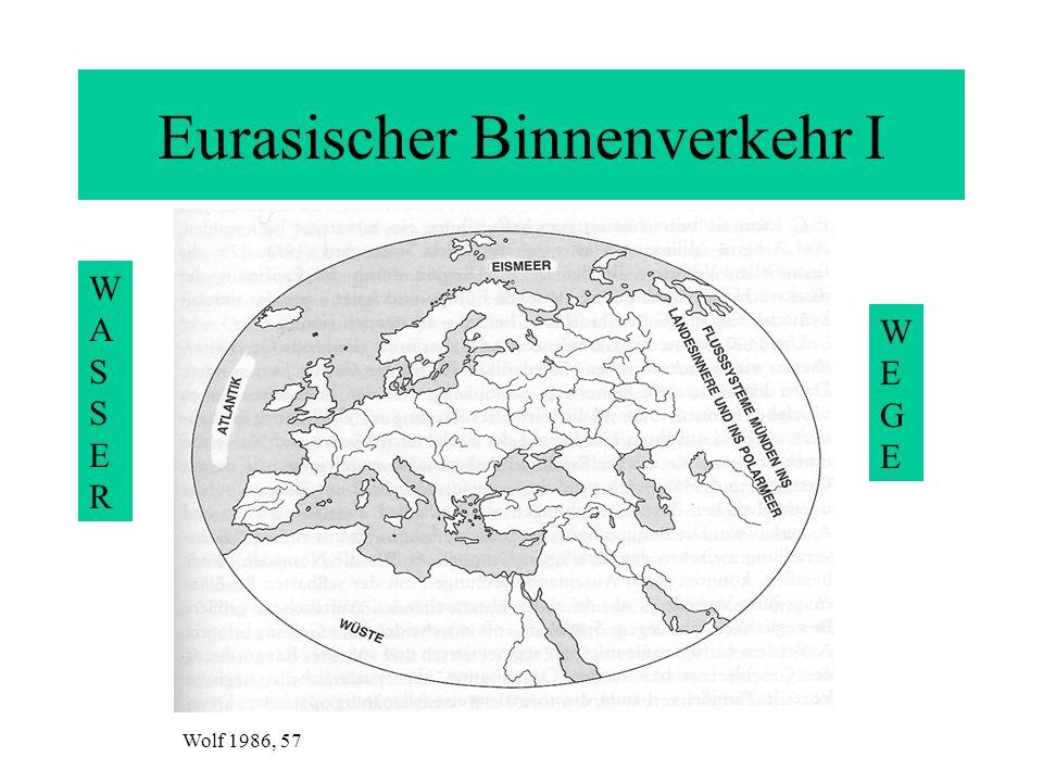 Eurasischer Binnenverkehr I