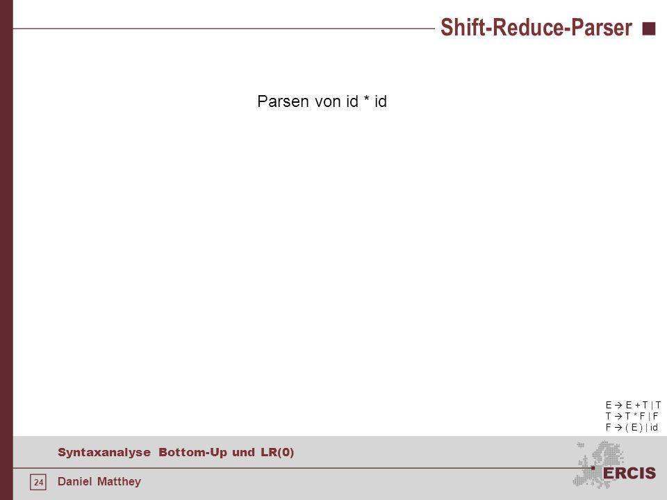 Shift-Reduce-Parser Parsen von id * id E  E + T | T T  T * F | F