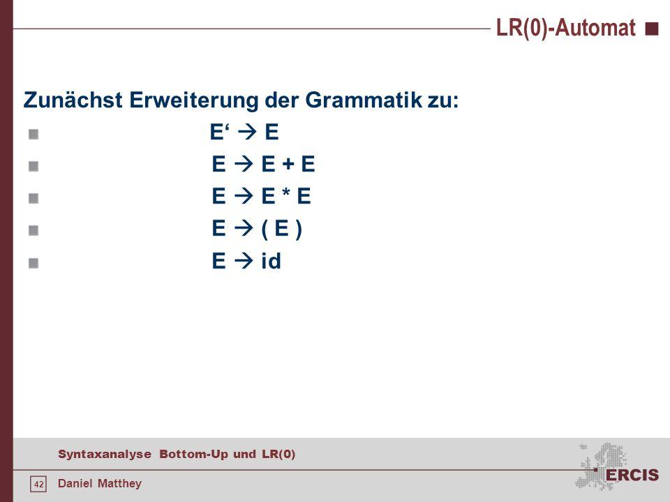 LR(0)-Automat Zunächst Erweiterung der Grammatik zu: E'  E E  E + E