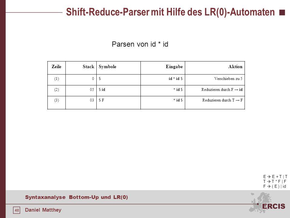 Shift-Reduce-Parser mit Hilfe des LR(0)-Automaten