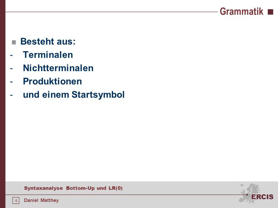 Grammatik Besteht aus: Terminalen Nichtterminalen Produktionen