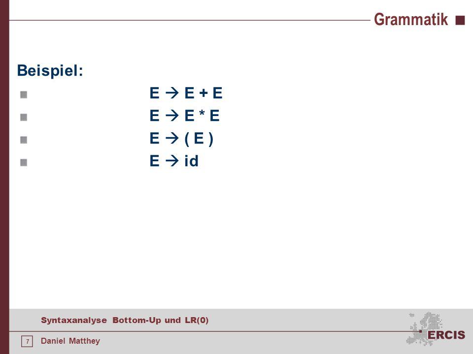 Grammatik Beispiel: E  E + E E  E * E E  ( E ) E  id