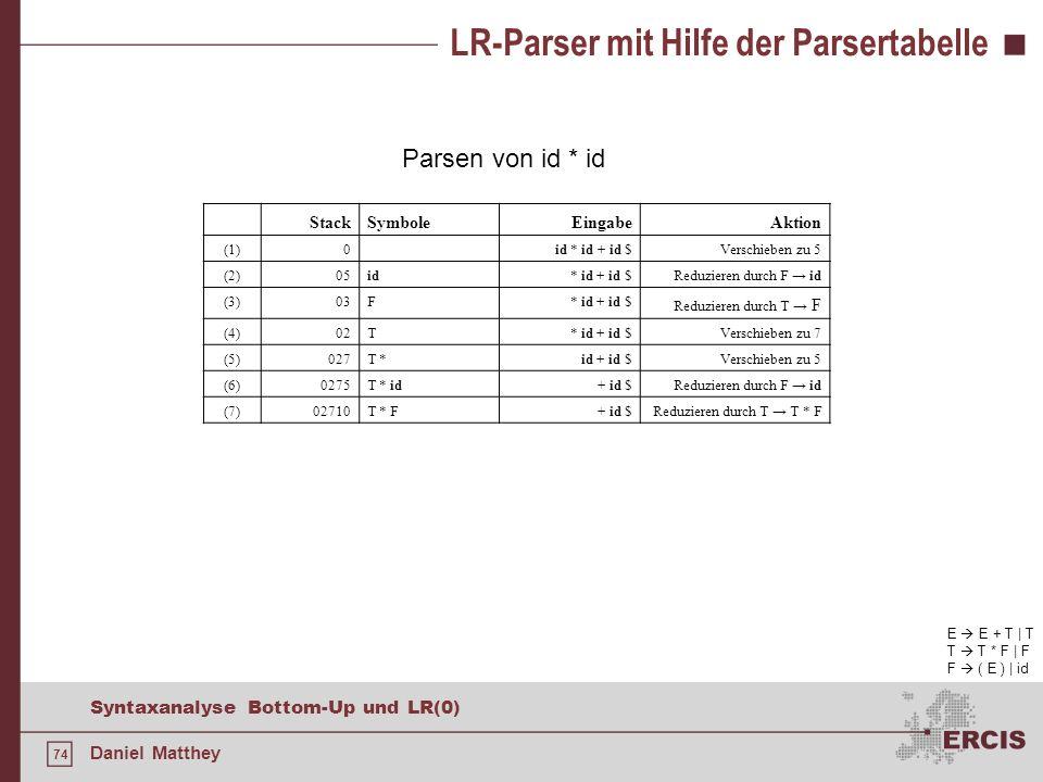 LR-Parser mit Hilfe der Parsertabelle