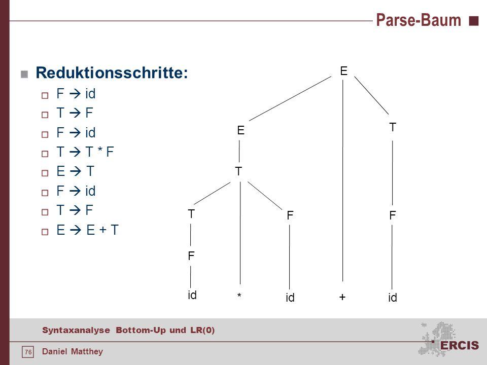 Parse-Baum Reduktionsschritte: F  id T  F T  T * F E  T E  E + T