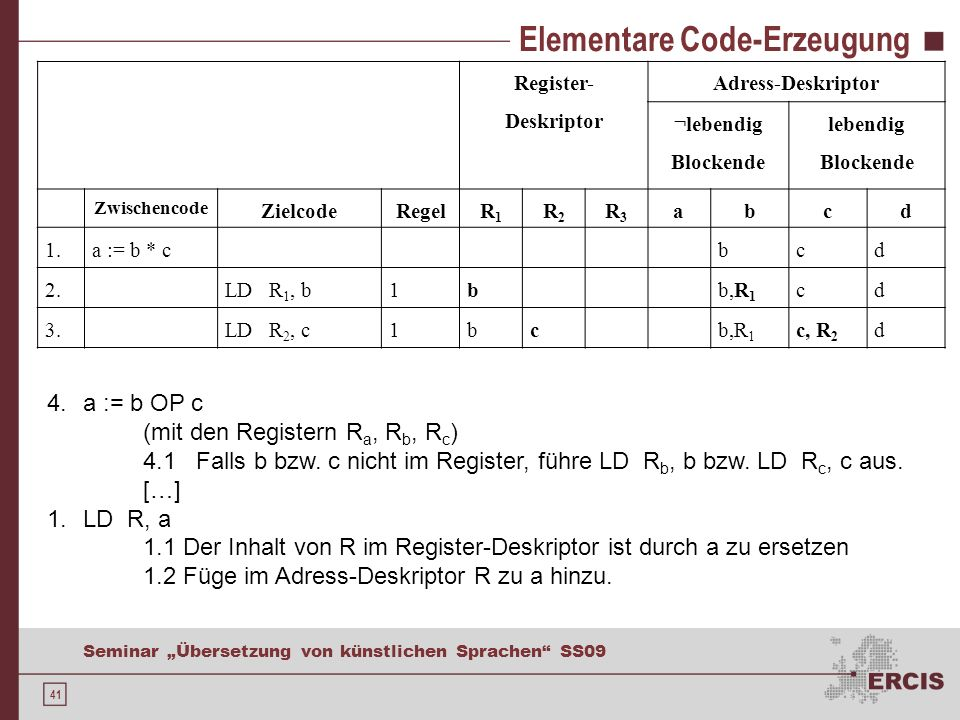 Elementare Code-Erzeugung