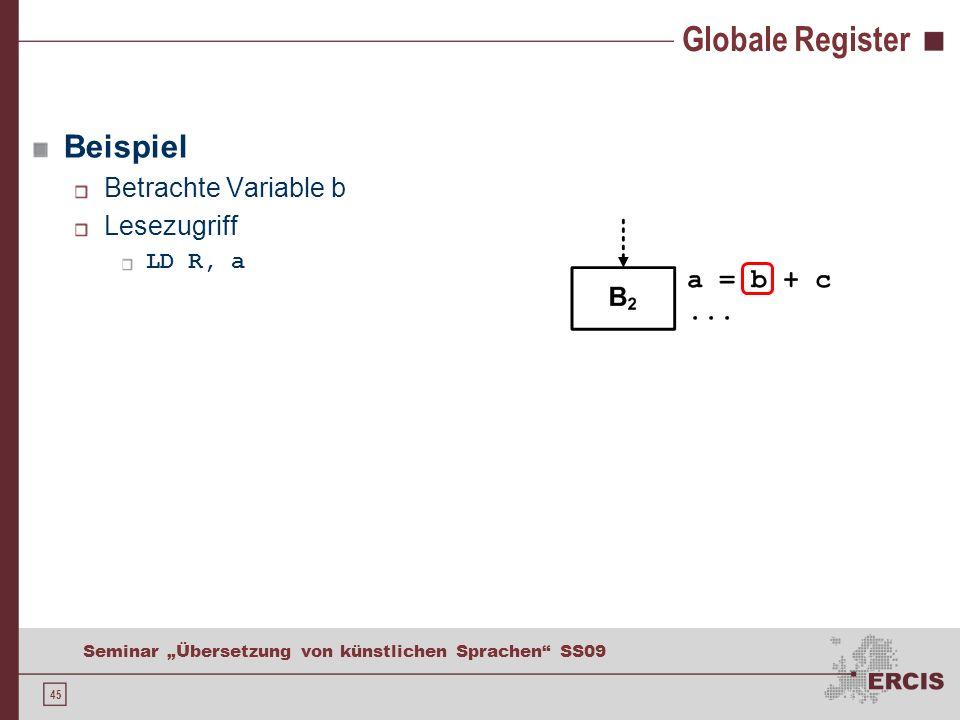 Globale Register Beispiel Lösung Registerzuteilung