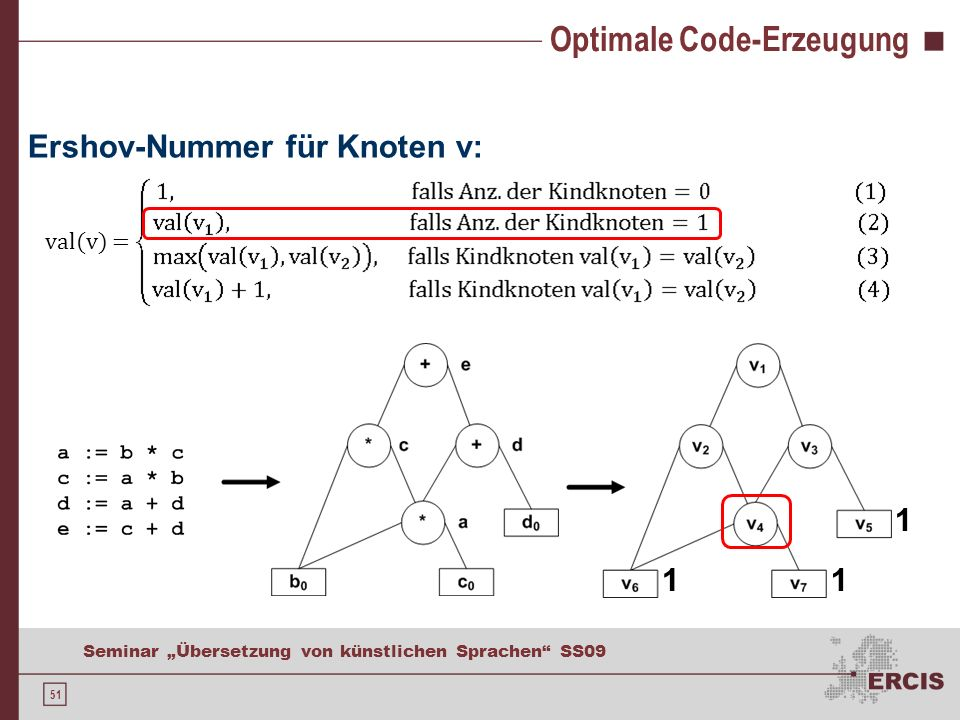 Optimale Code-Erzeugung