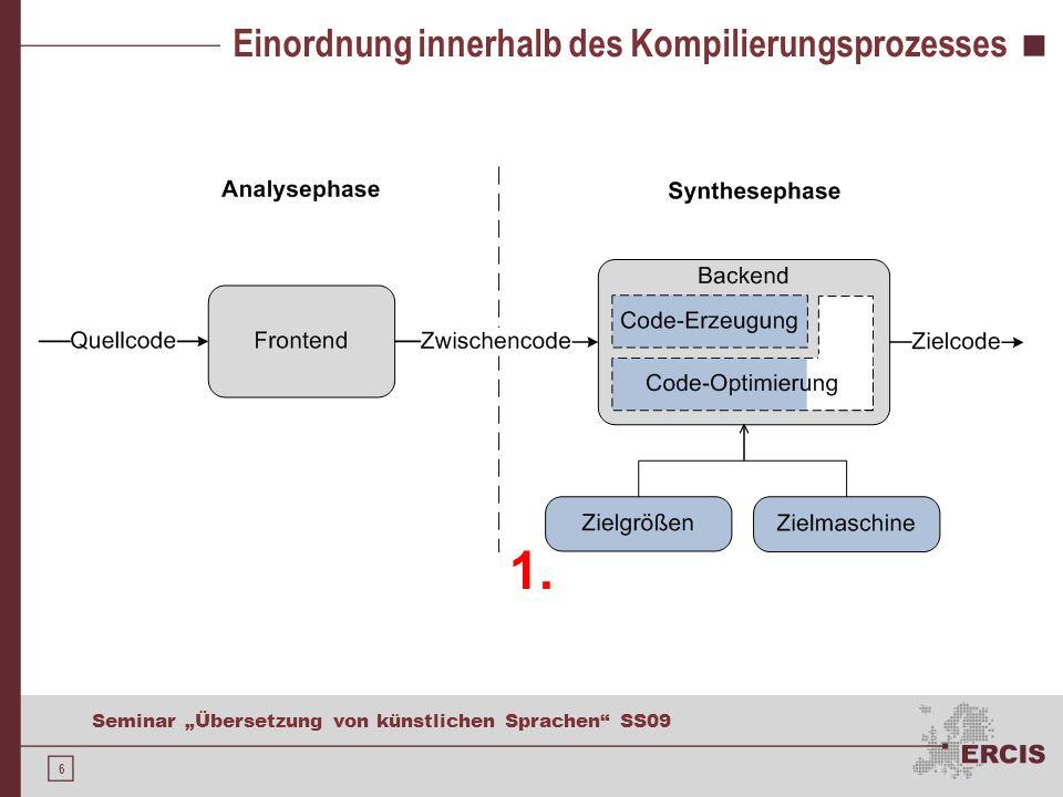 Einordnung innerhalb des Kompilierungsprozesses