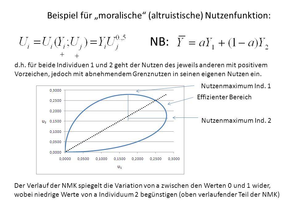 """NB: Beispiel für """"moralische (altruistische) Nutzenfunktion:"""